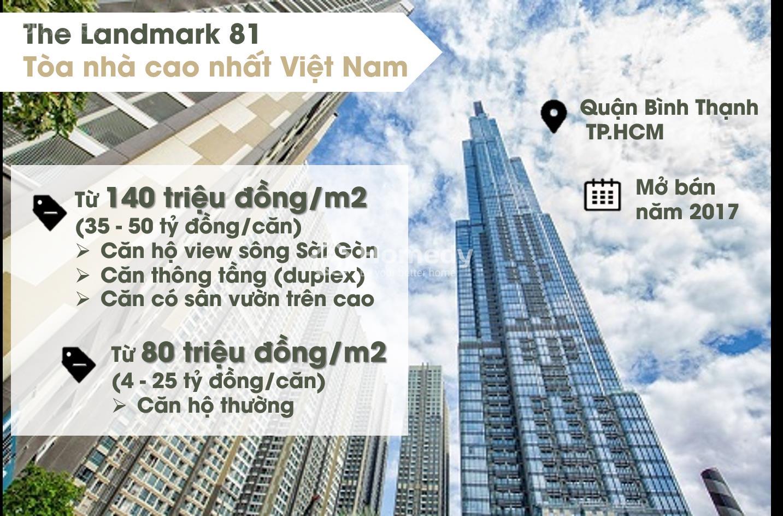 landmark 81
