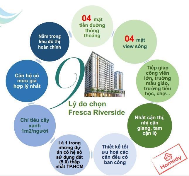 fresca riverside