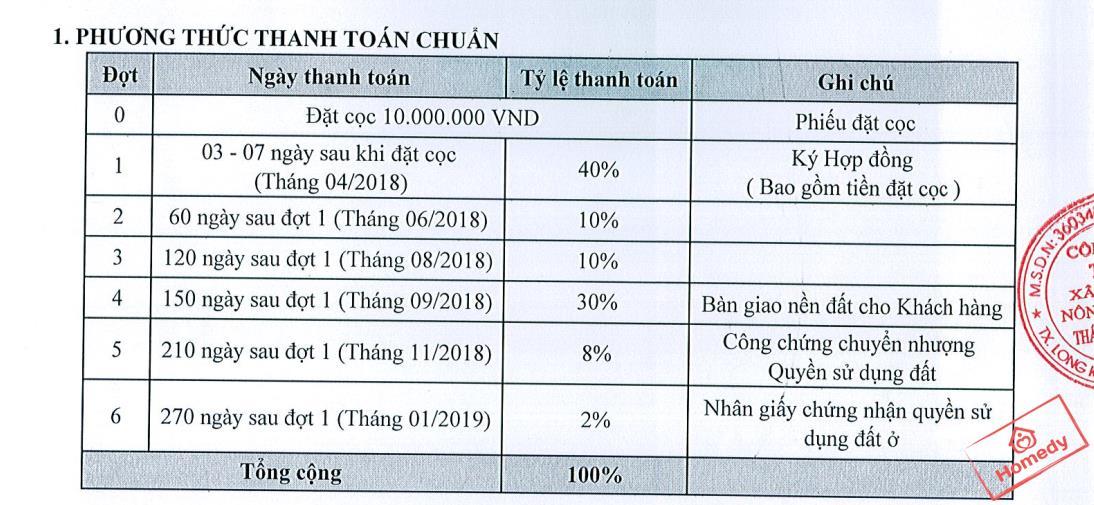 chinh sach