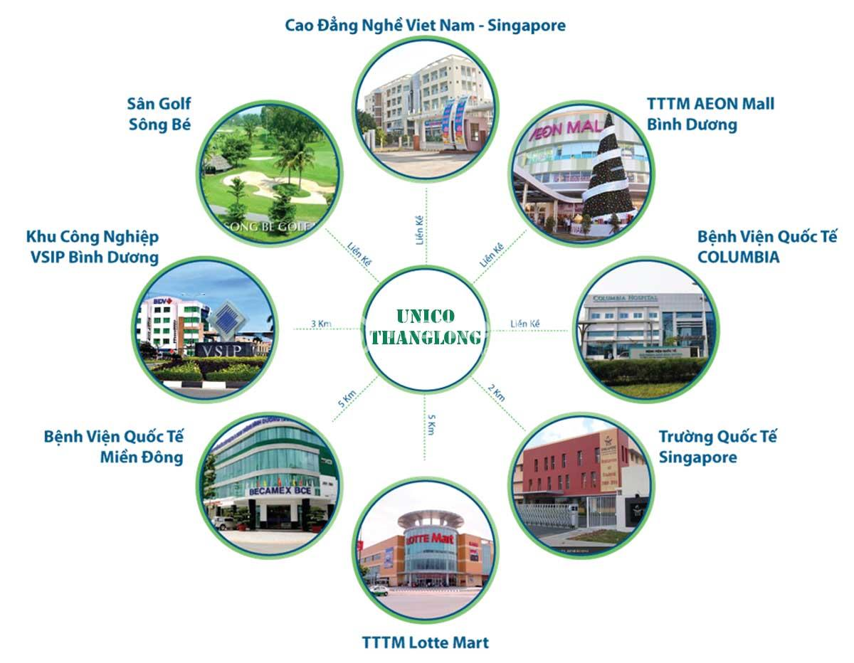 unico thang long