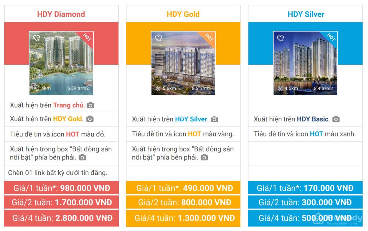 bảng giá cho dịch vụ đăng tin Homedy