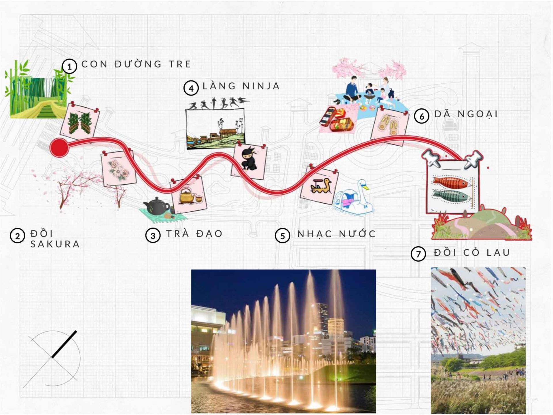 điểm nổi bật dự án takashi-ocean-suite-ky-co