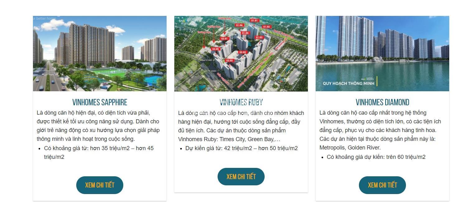 Vinhomes Smart City Tay Mo