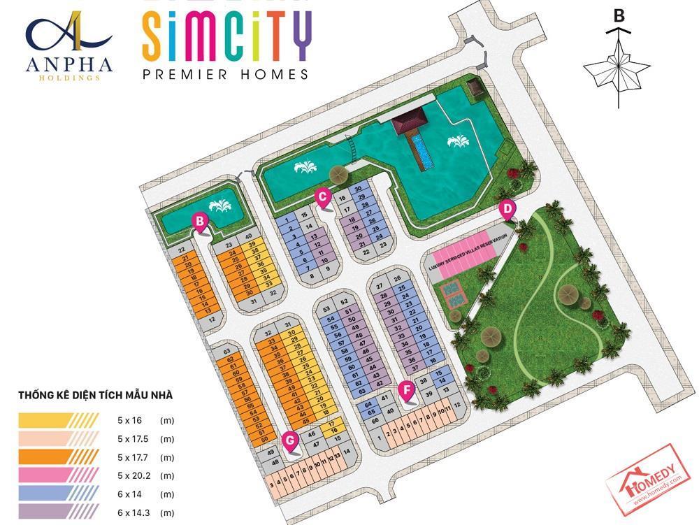 SimCity Premier